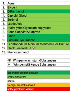 Active Grow Inhaltsstoffe