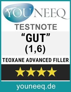 Teoxane Advanced Filler Test GUT